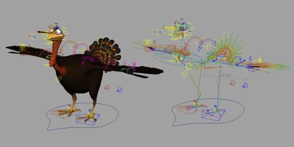 Turkey rig