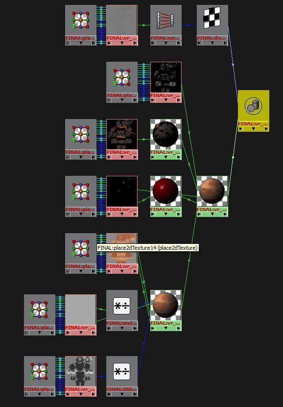 Hyper_tree